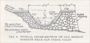 san_diego_p2_conduit_sketch_oldest_irrigation_conduit_and_dam_in_us_engineering_news_feb_1916